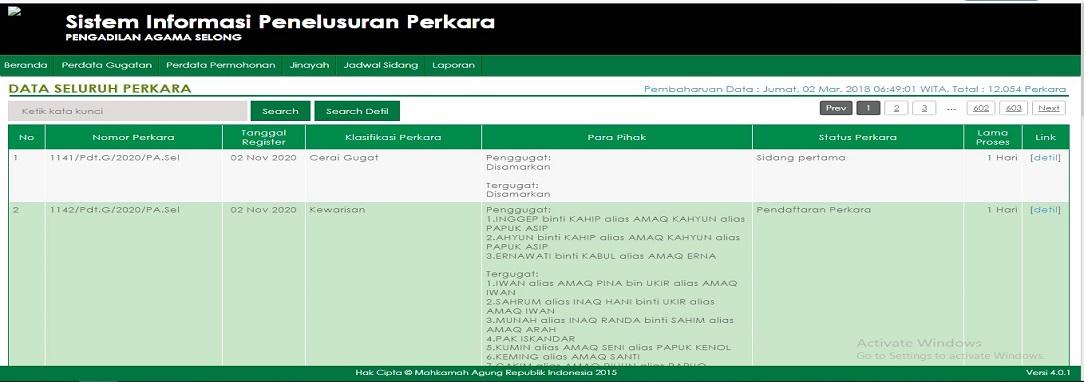 Aplikasi SIPP Online